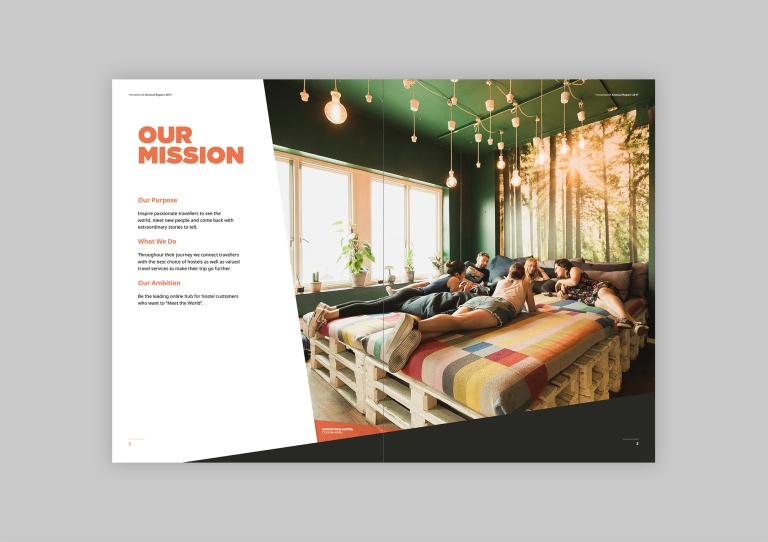 Annual Report Flat Mock-ups 1