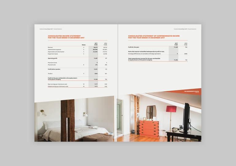 Annual Report Flat Mock-ups 6