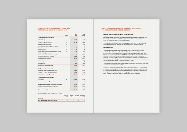 Annual Report Flat Mock-ups 7